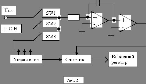 Основными элементами системы